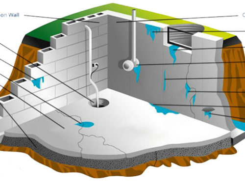 5 Maintenance Tips to Prevent Basement Leaks