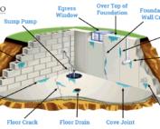 types-of-foundation-cracks