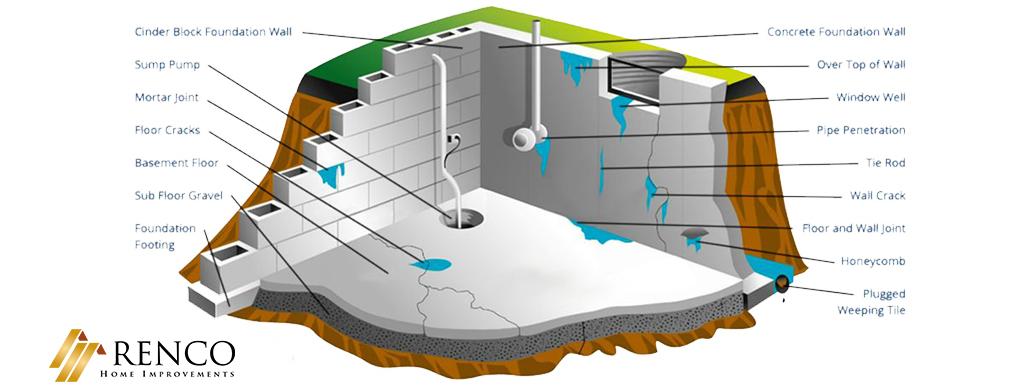 ottawa-foundation-inspectio
